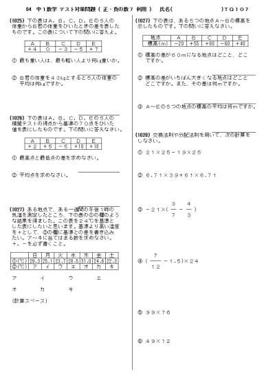 中1数学テスト対策問題 正の ... : 中1数学テスト : 数学